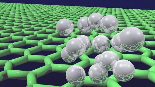 Représentation visuelle du graphène (en vert)