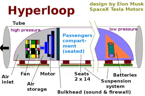 Hyperloop_diagram_based_on_design_by_Elon_Musk