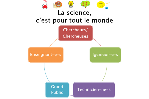 Diapositive de la formation WAX-Science